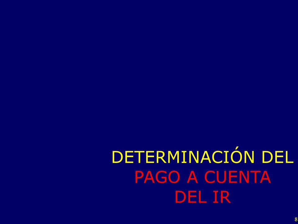 Determinación del Pago a Cuenta Regla de la Cuota Mínima CUOTA por COEFICIENTE CUOTA del 1.50% Inciso a) artículo 85° LIR Inciso b) artículo 85° LIR Se pagará el monto que resulte mayor de comparar las cuotas mensuales determinadas El pago a cuenta no podrá ser menor al 1.50% de los ingresos netos del mes OJO Ley N° 27037, con IR de 5%: 0.30% (Ley de Promoción de la Inversión en la Amazonia) Ley N° 27037, con IR de 10%:0.50% (Ley de Promoción de la Inversión en la Amazonia) Ley N° 27360: 0.80% (Ley de Promoción del Sector Agrario) Ley N° 27460: 0.80% (Ley de Promoción y Desarrollo de la Acuicultura ) Salvo… Leyes promocionales