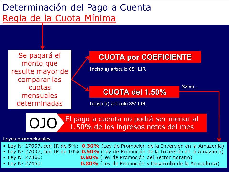 Determinación del Pago a Cuenta Regla de la Cuota Mínima CUOTA por COEFICIENTE CUOTA del 1.50% Inciso a) artículo 85° LIR Inciso b) artículo 85° LIR S