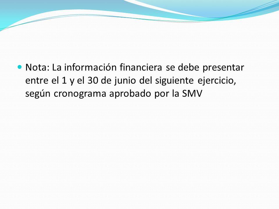 Nota: La información financiera se debe presentar entre el 1 y el 30 de junio del siguiente ejercicio, según cronograma aprobado por la SMV