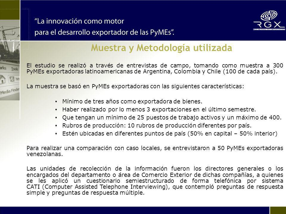 Cinco aspectos clave de la innovación en PyMEs: 1.