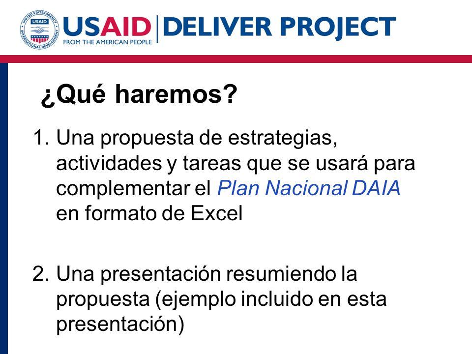 ¿Qué haremos? 1.Una propuesta de estrategias, actividades y tareas que se usará para complementar el Plan Nacional DAIA en formato de Excel 2.Una pres