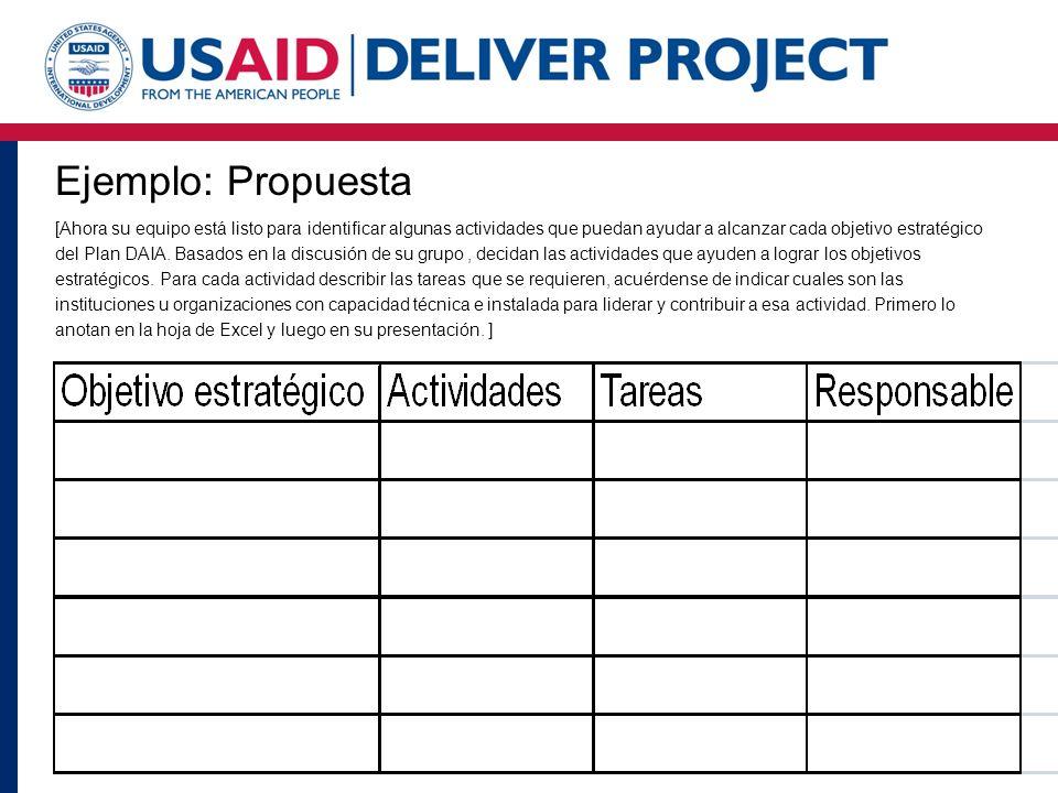 Ejemplo: Propuesta [Ahora su equipo está listo para identificar algunas actividades que puedan ayudar a alcanzar cada objetivo estratégico del Plan DA