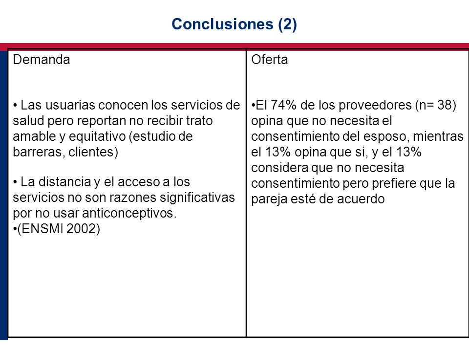 Conclusiones (2) Demanda Las usuarias conocen los servicios de salud pero reportan no recibir trato amable y equitativo (estudio de barreras, clientes