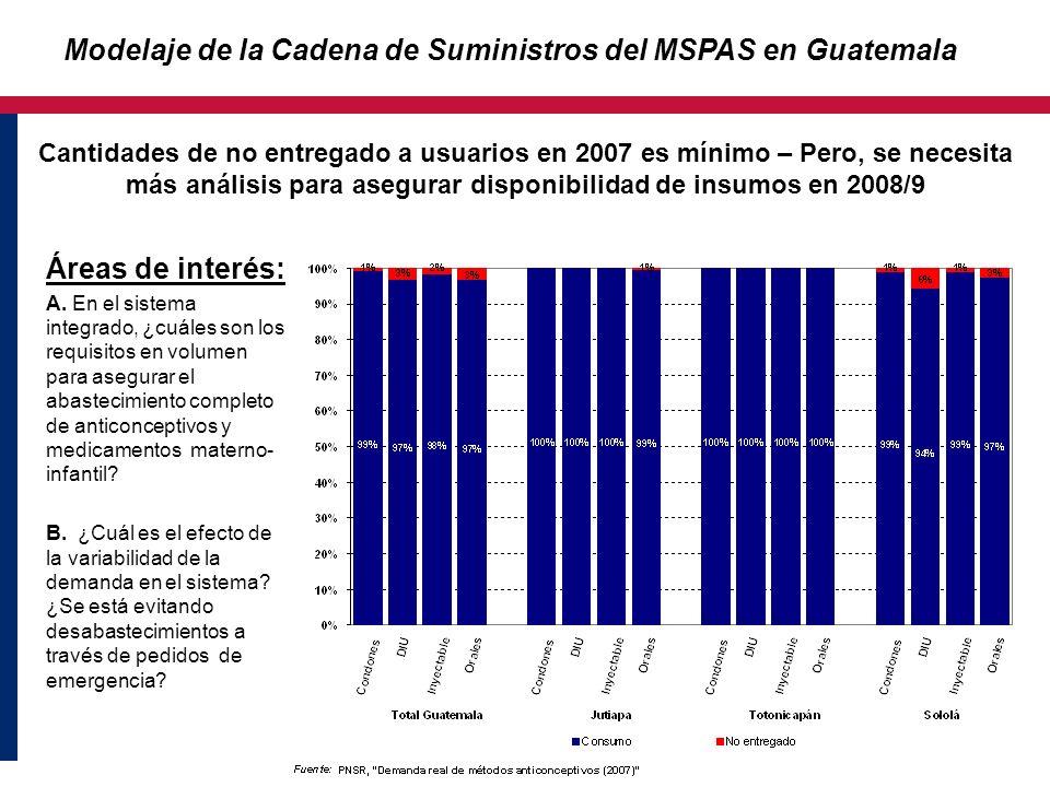 Cantidades de no entregado a usuarios en 2007 es mínimo – Pero, se necesita más análisis para asegurar disponibilidad de insumos en 2008/9 Áreas de in