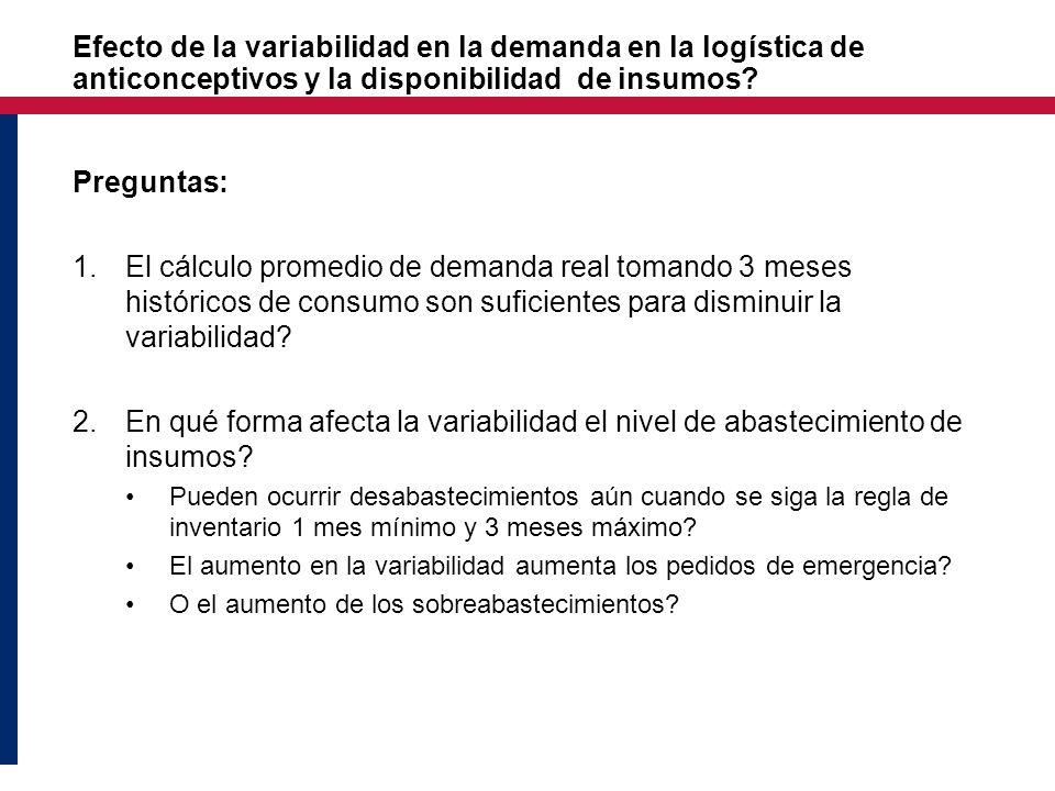 Efecto de la variabilidad en la demanda en la logística de anticonceptivos y la disponibilidad de insumos? Preguntas: 1.El cálculo promedio de demanda