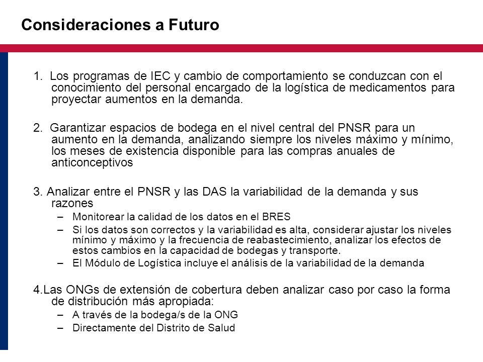 Consideraciones a Futuro 1. Los programas de IEC y cambio de comportamiento se conduzcan con el conocimiento del personal encargado de la logística de