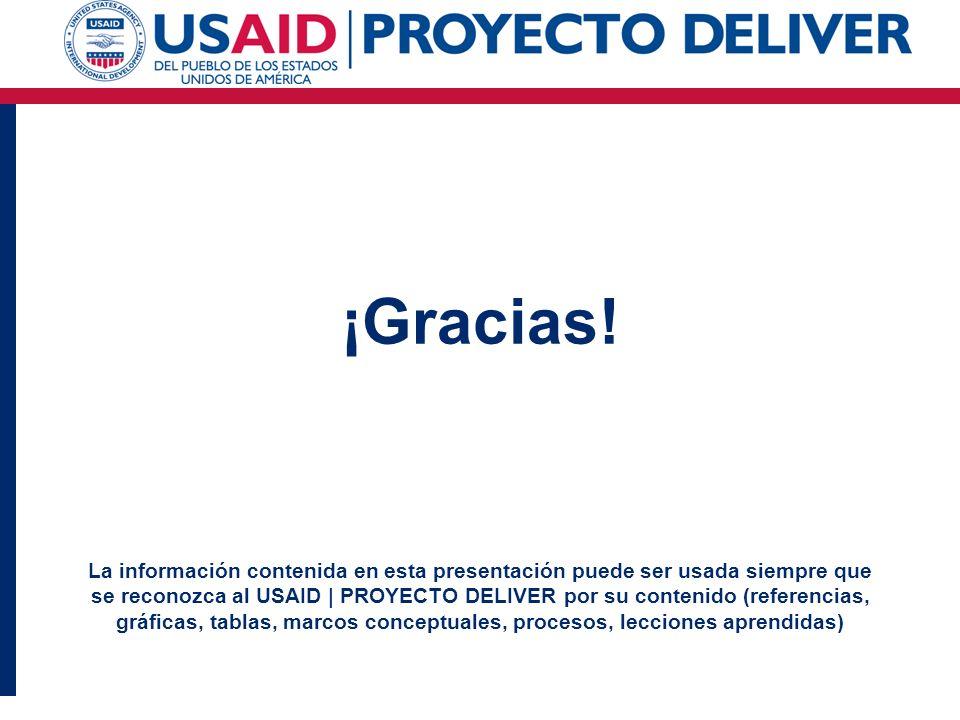 La información contenida en esta presentación puede ser usada siempre que se reconozca al USAID | PROYECTO DELIVER por su contenido (referencias, gráf