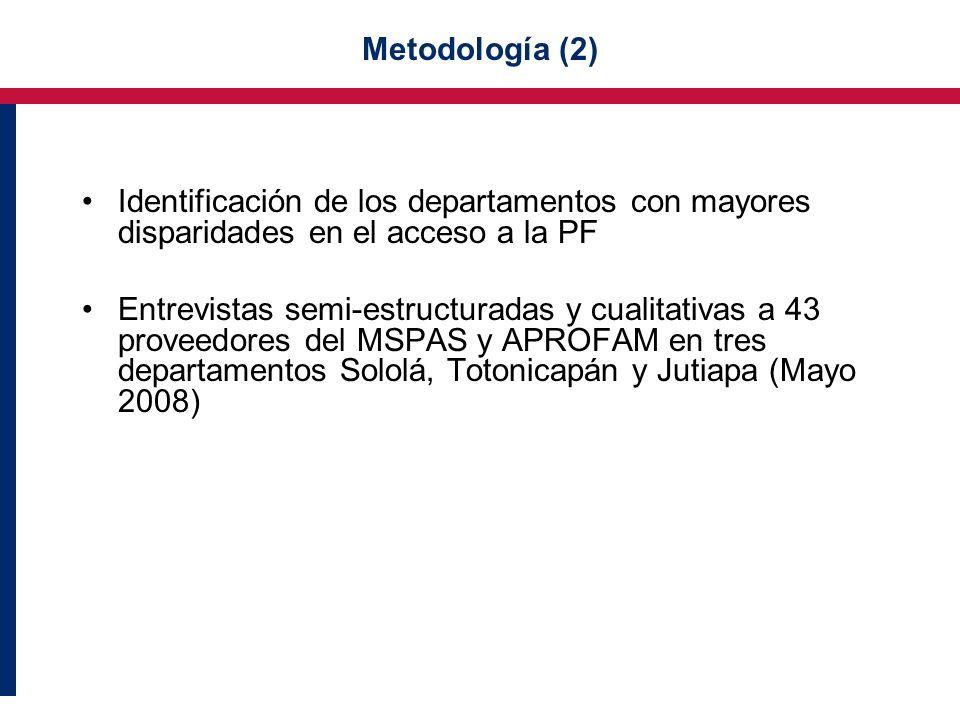 Metodología (2) Identificación de los departamentos con mayores disparidades en el acceso a la PF Entrevistas semi-estructuradas y cualitativas a 43 p