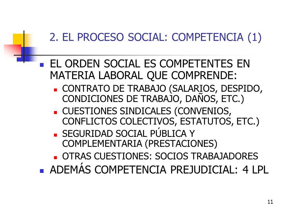 11 2. EL PROCESO SOCIAL: COMPETENCIA (1) EL ORDEN SOCIAL ES COMPETENTES EN MATERIA LABORAL QUE COMPRENDE: CONTRATO DE TRABAJO (SALARIOS, DESPIDO, COND