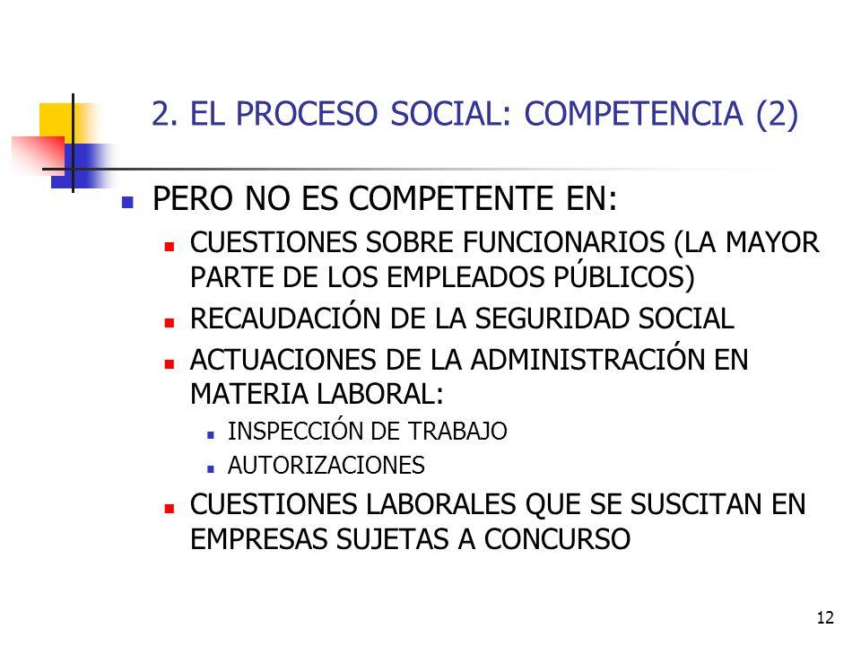 12 2. EL PROCESO SOCIAL: COMPETENCIA (2) PERO NO ES COMPETENTE EN: CUESTIONES SOBRE FUNCIONARIOS (LA MAYOR PARTE DE LOS EMPLEADOS PÚBLICOS) RECAUDACIÓ