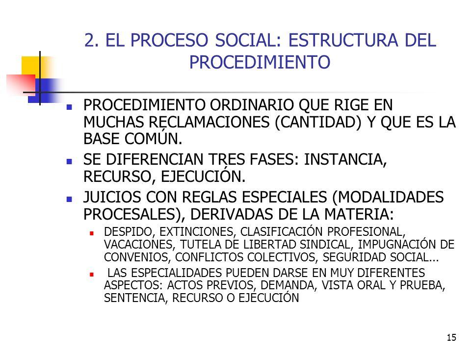 15 2. EL PROCESO SOCIAL: ESTRUCTURA DEL PROCEDIMIENTO PROCEDIMIENTO ORDINARIO QUE RIGE EN MUCHAS RECLAMACIONES (CANTIDAD) Y QUE ES LA BASE COMÚN. SE D