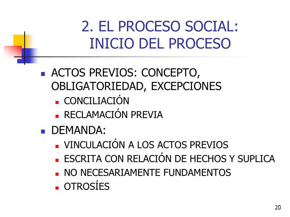 20 2. EL PROCESO SOCIAL: INICIO DEL PROCESO ACTOS PREVIOS: CONCEPTO, OBLIGATORIEDAD, EXCEPCIONES CONCILIACIÓN RECLAMACIÓN PREVIA DEMANDA: VINCULACIÓN