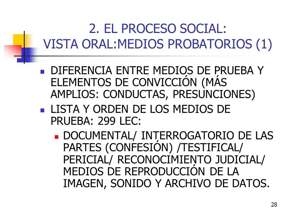28 2. EL PROCESO SOCIAL: VISTA ORAL:MEDIOS PROBATORIOS (1) DIFERENCIA ENTRE MEDIOS DE PRUEBA Y ELEMENTOS DE CONVICCIÓN (MÁS AMPLIOS: CONDUCTAS, PRESUN