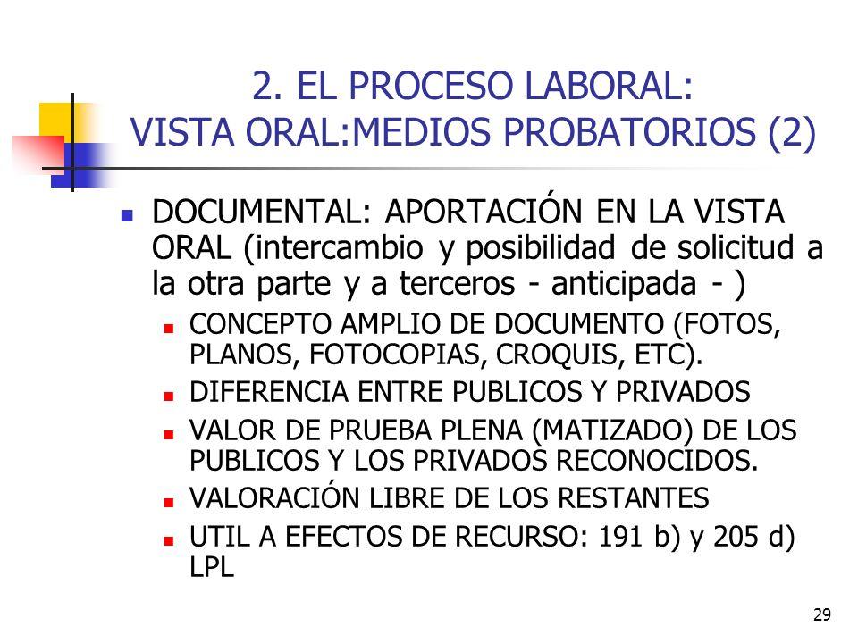 29 2. EL PROCESO LABORAL: VISTA ORAL:MEDIOS PROBATORIOS (2) DOCUMENTAL: APORTACIÓN EN LA VISTA ORAL (intercambio y posibilidad de solicitud a la otra