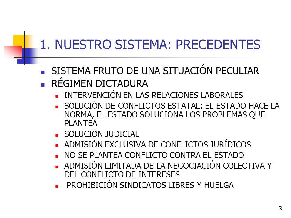 3 1. NUESTRO SISTEMA: PRECEDENTES SISTEMA FRUTO DE UNA SITUACIÓN PECULIAR RÉGIMEN DICTADURA INTERVENCIÓN EN LAS RELACIONES LABORALES SOLUCIÓN DE CONFL