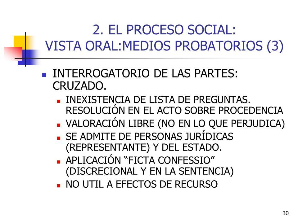 30 2. EL PROCESO SOCIAL: VISTA ORAL:MEDIOS PROBATORIOS (3) INTERROGATORIO DE LAS PARTES: CRUZADO. INEXISTENCIA DE LISTA DE PREGUNTAS. RESOLUCIÓN EN EL