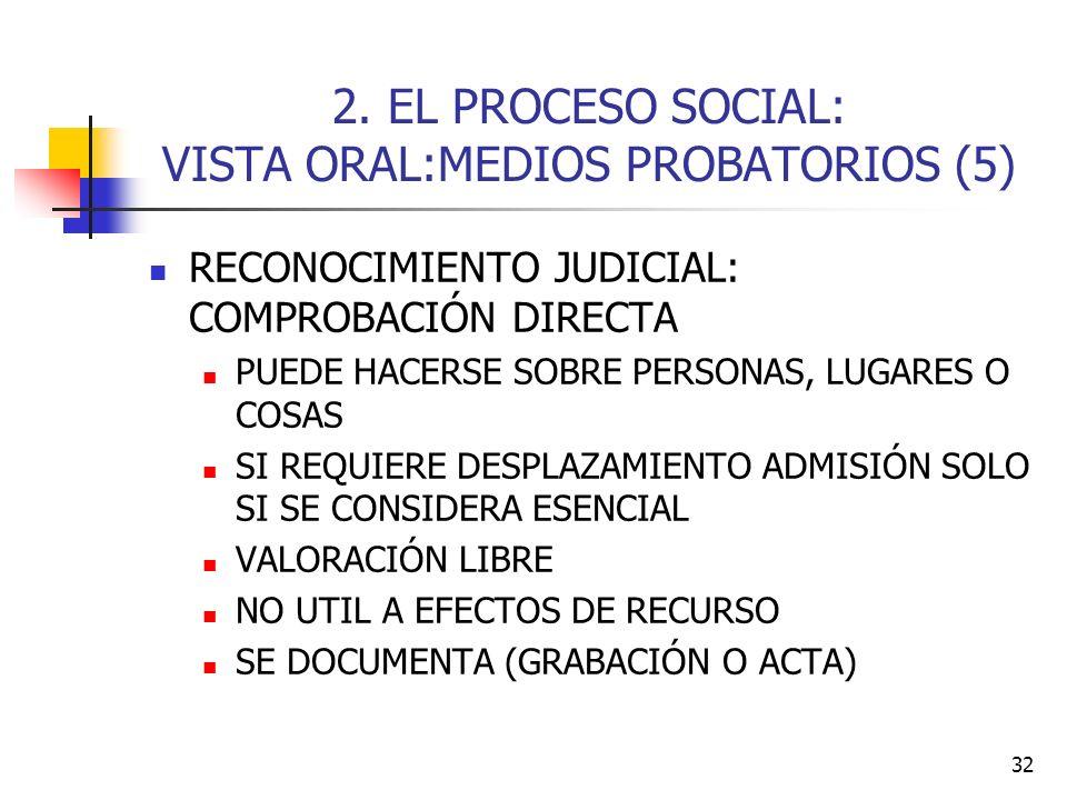 32 2. EL PROCESO SOCIAL: VISTA ORAL:MEDIOS PROBATORIOS (5) RECONOCIMIENTO JUDICIAL: COMPROBACIÓN DIRECTA PUEDE HACERSE SOBRE PERSONAS, LUGARES O COSAS