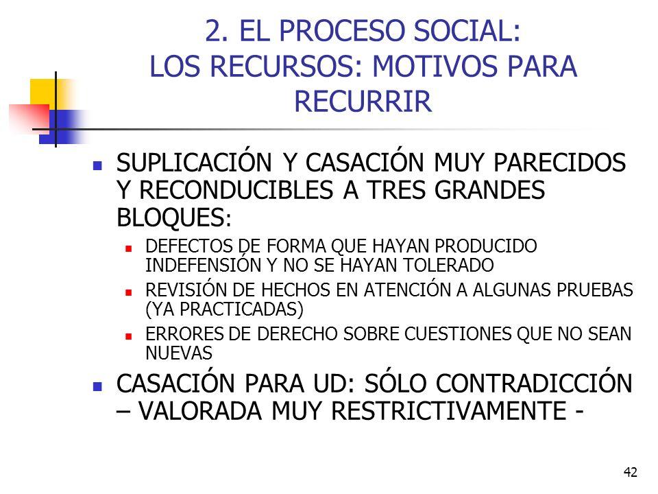 42 2. EL PROCESO SOCIAL: LOS RECURSOS: MOTIVOS PARA RECURRIR SUPLICACIÓN Y CASACIÓN MUY PARECIDOS Y RECONDUCIBLES A TRES GRANDES BLOQUES : DEFECTOS DE