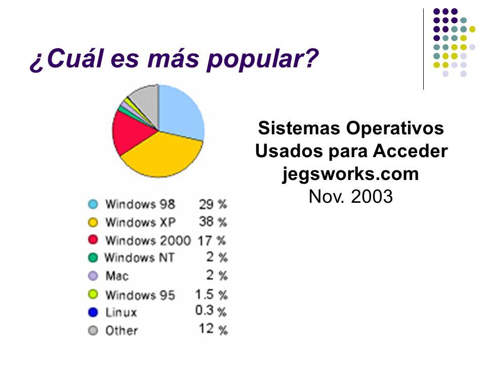 ¿Cuál es más popular? Sistemas Operativos Usados para Acceder jegsworks.com Nov. 2003