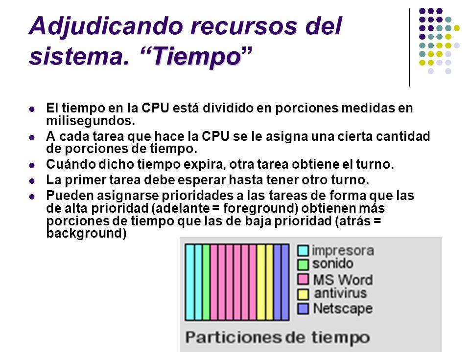 Tiempo Adjudicando recursos del sistema. Tiempo El tiempo en la CPU está dividido en porciones medidas en milisegundos. A cada tarea que hace la CPU s