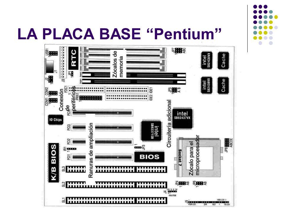 LA PLACA BASE Pentium