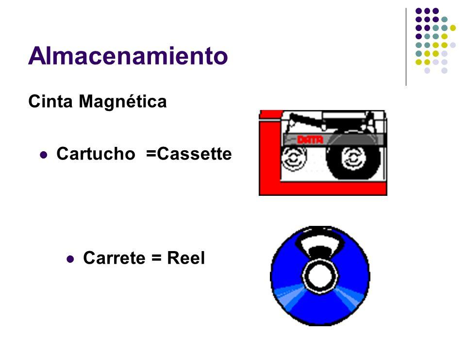 Almacenamiento Cinta Magnética Cartucho =Cassette Carrete = Reel