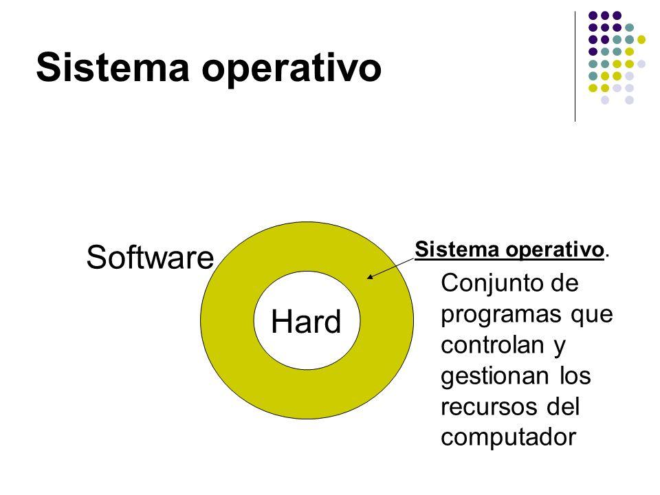 Sistema operativo Hard Software Sistema operativo. Conjunto de programas que controlan y gestionan los recursos del computador