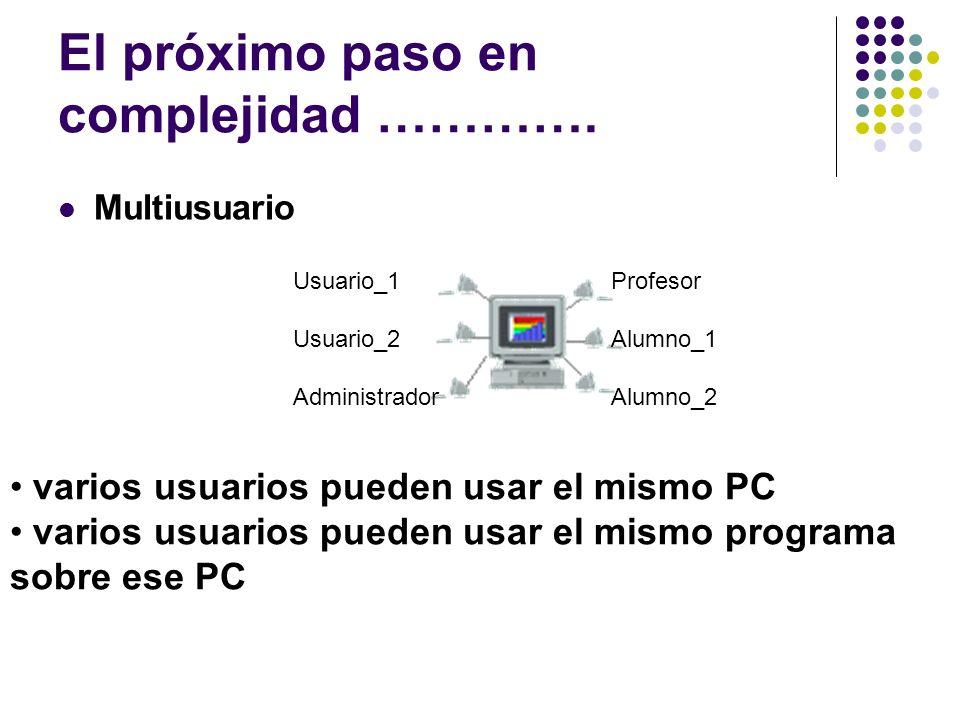 El próximo paso en complejidad …………. Multiusuario Usuario_1 Usuario_2 Administrador Profesor Alumno_1 Alumno_2 varios usuarios pueden usar el mismo PC