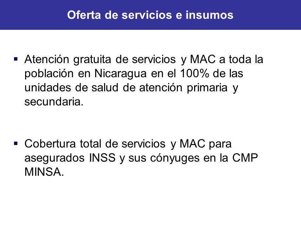 Oferta de servicios e insumos Atención gratuita de servicios y MAC a toda la población en Nicaragua en el 100% de las unidades de salud de atención pr