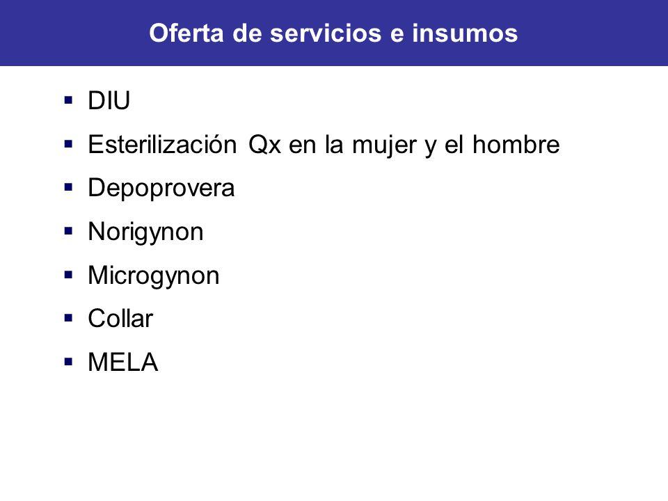 Oferta de servicios e insumos DIU Esterilización Qx en la mujer y el hombre Depoprovera Norigynon Microgynon Collar MELA