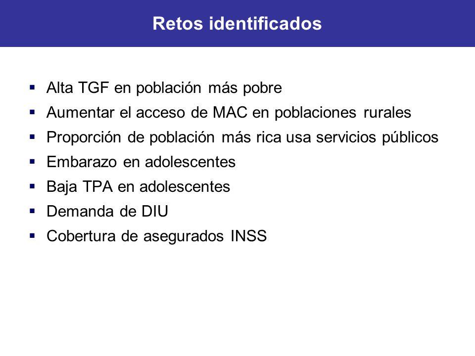 Retos identificados Alta TGF en población más pobre Aumentar el acceso de MAC en poblaciones rurales Proporción de población más rica usa servicios pú