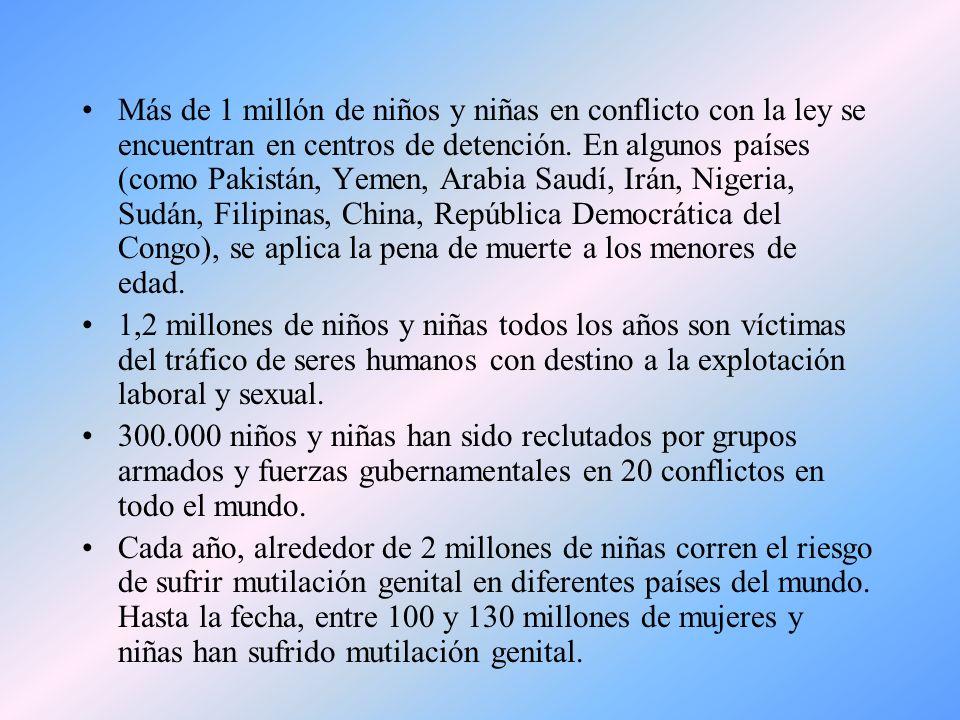 Más de 1 millón de niños y niñas en conflicto con la ley se encuentran en centros de detención. En algunos países (como Pakistán, Yemen, Arabia Saudí,