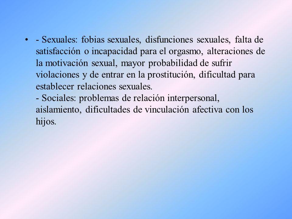 - Sexuales: fobias sexuales, disfunciones sexuales, falta de satisfacción o incapacidad para el orgasmo, alteraciones de la motivación sexual, mayor p