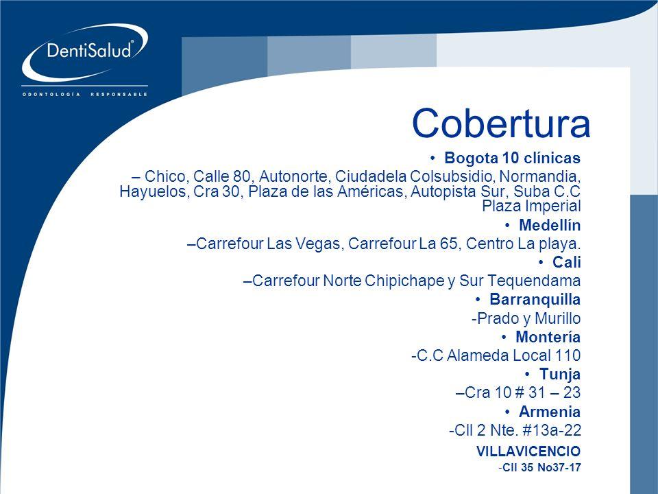 Inversiones Crear Oral Ltda Cobertura Bogota 10 clínicas – Chico, Calle 80, Autonorte, Ciudadela Colsubsidio, Normandia, Hayuelos, Cra 30, Plaza de la