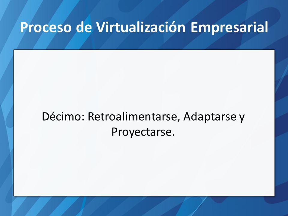 Proceso de Virtualización Empresarial Décimo: Retroalimentarse, Adaptarse y Proyectarse.
