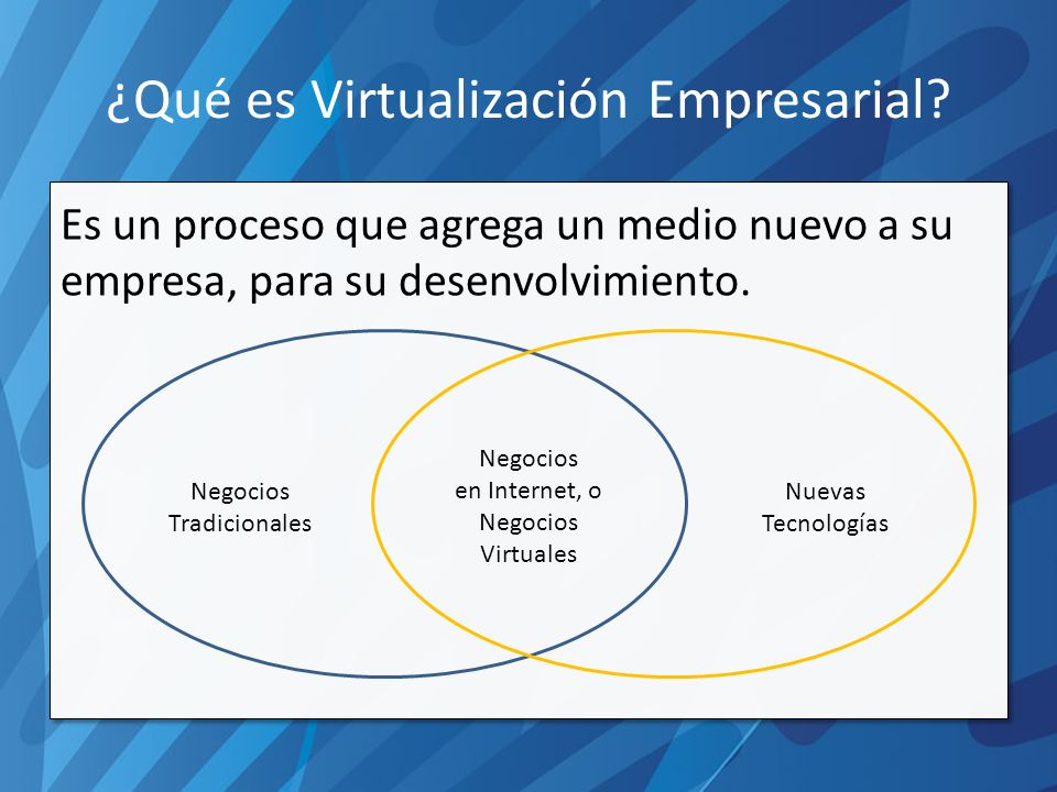 ¿Qué es Virtualización Empresarial.Le permite: Hacer negocios más rápido.