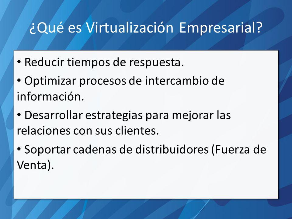 ¿Qué es Virtualización Empresarial. Reducir tiempos de respuesta.