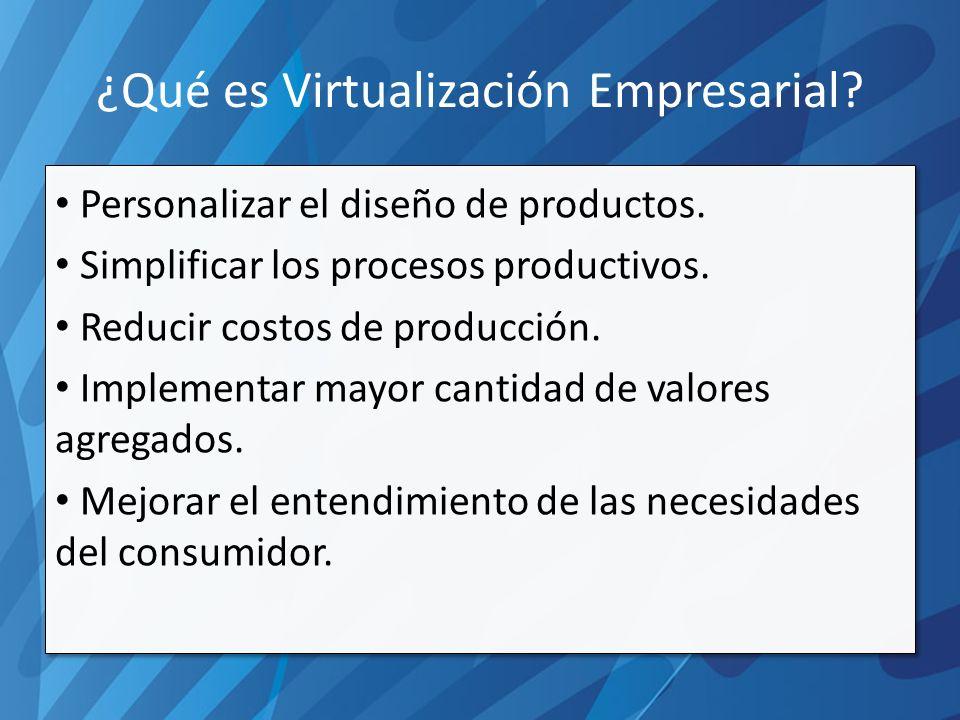 ¿Qué es Virtualización Empresarial. Personalizar el diseño de productos.