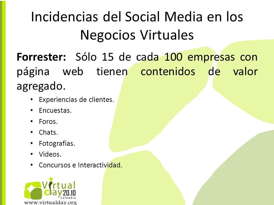Incidencias del Social Media en los Negocios Virtuales Forrester: Sólo 15 de cada 100 empresas con página web tienen contenidos de valor agregado.