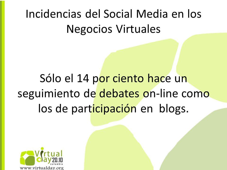 Incidencias del Social Media en los Negocios Virtuales Sólo el 14 por ciento hace un seguimiento de debates on-line como los de participación en blogs.