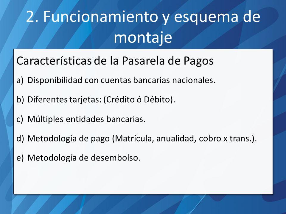 2. Funcionamiento y esquema de montaje Características de la Pasarela de Pagos a)Disponibilidad con cuentas bancarias nacionales. b)Diferentes tarjeta