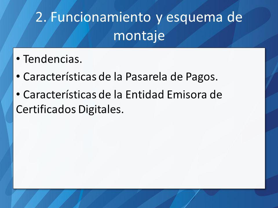 3.Vínculo de Pago y Carrito de Compras.