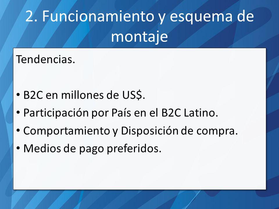 4. El Documento Electrónico.