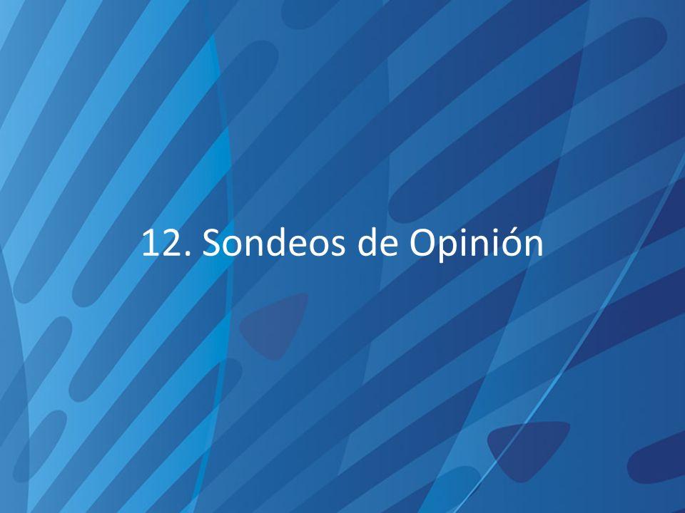 12. Sondeos de Opinión