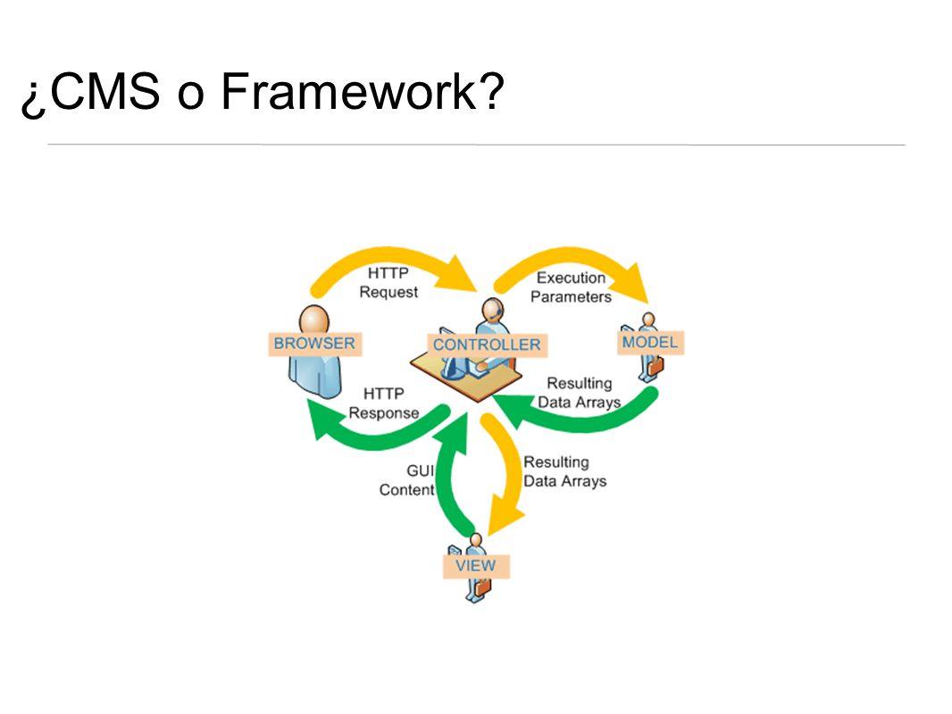 ¿CMS o Framework?