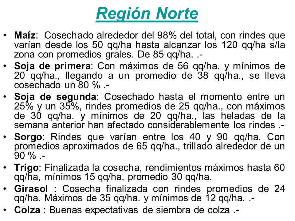 Región Lejano Oeste Maíz: Los rendimientos van desde 50 a los 140 qq/ha, obteniendo promedios grales.