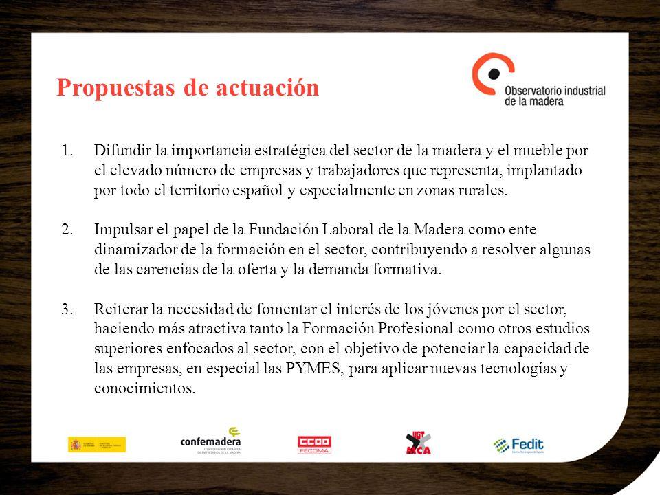 Propuestas de actuación 1.Difundir la importancia estratégica del sector de la madera y el mueble por el elevado número de empresas y trabajadores que representa, implantado por todo el territorio español y especialmente en zonas rurales.