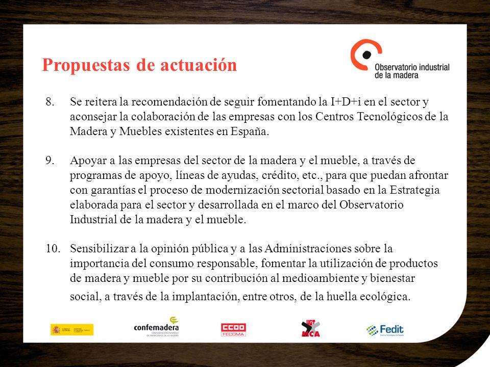 Propuestas de actuación 8.Se reitera la recomendación de seguir fomentando la I+D+i en el sector y aconsejar la colaboración de las empresas con los Centros Tecnológicos de la Madera y Muebles existentes en España.