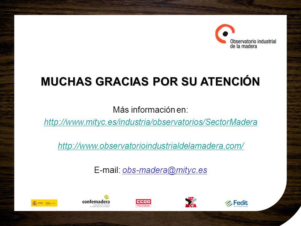 MUCHAS GRACIAS POR SU ATENCIÓN Más información en: http://www.mityc.es/industria/observatorios/SectorMadera http://www.observatorioindustrialdelamadera.com/ E-mail: obs-madera@mityc.es