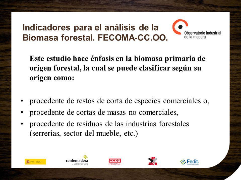 Indicadores para el análisis de la Biomasa forestal.